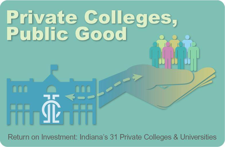 ICI Legislative Publications: Private Colleges, Public Good